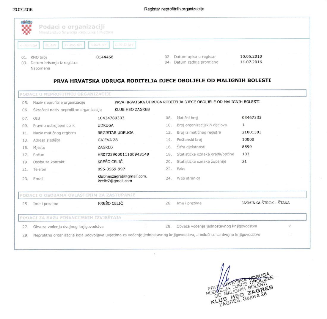 Izvadak iz registra neprofitnih organizacija sken
