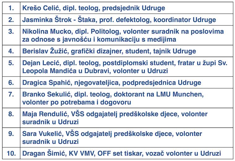 Popis clanova tijela upravljanja
