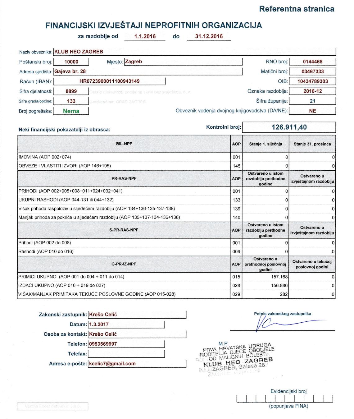 financijski-izvjestaj-2016-1a